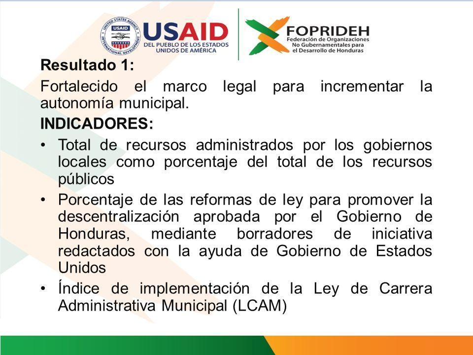 Resultado 1: Fortalecido el marco legal para incrementar la autonomía municipal. INDICADORES: