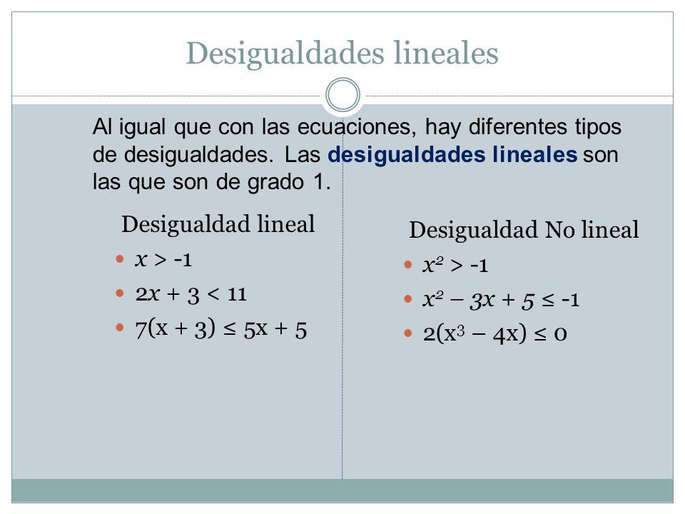 Desigualdades lineales