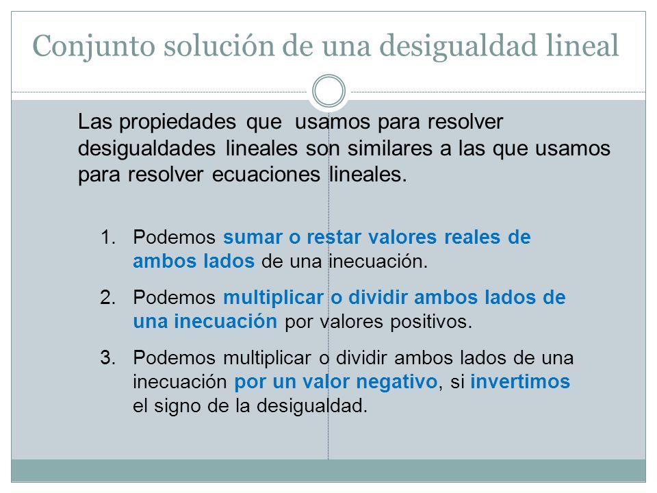 Conjunto solución de una desigualdad lineal