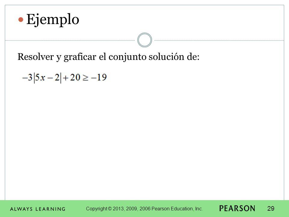 Ejemplo Resolver y graficar el conjunto solución de:
