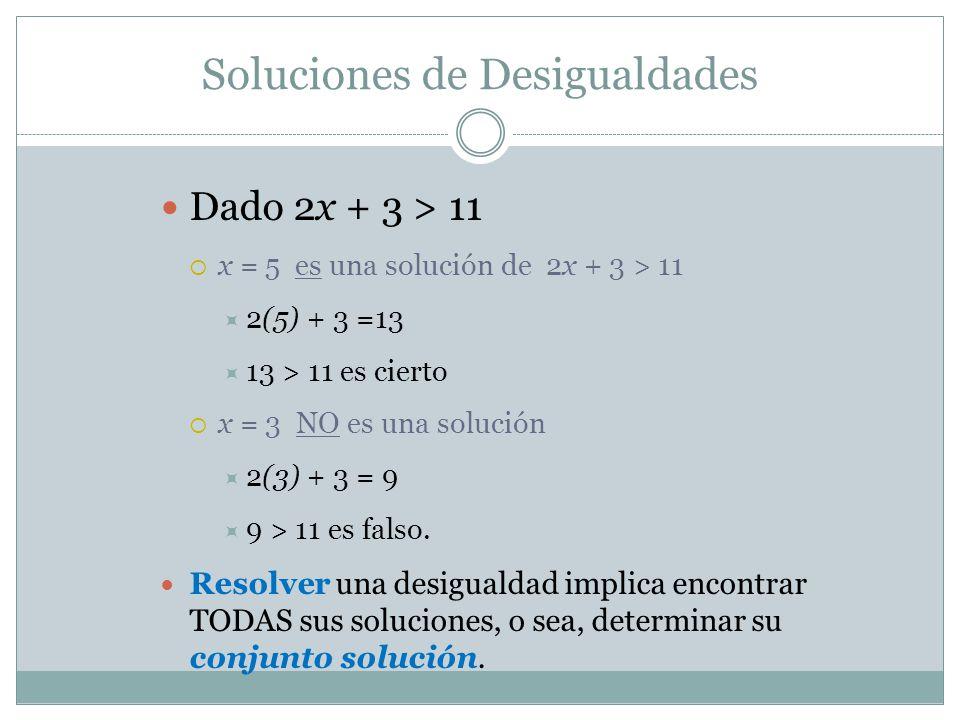Soluciones de Desigualdades
