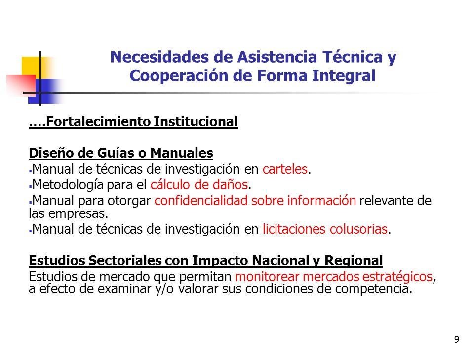 Necesidades de Asistencia Técnica y Cooperación de Forma Integral