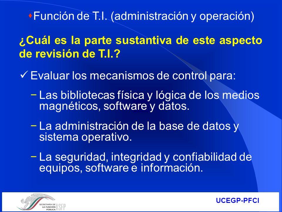 Función de T.I. (administración y operación)