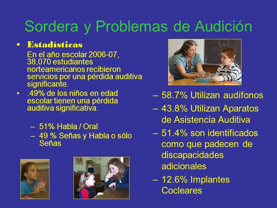 Sordera y Problemas de Audición