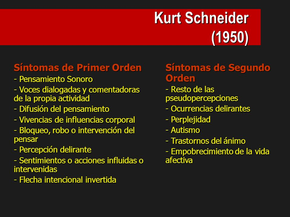 Kurt Schneider (1950) Síntomas de Primer Orden