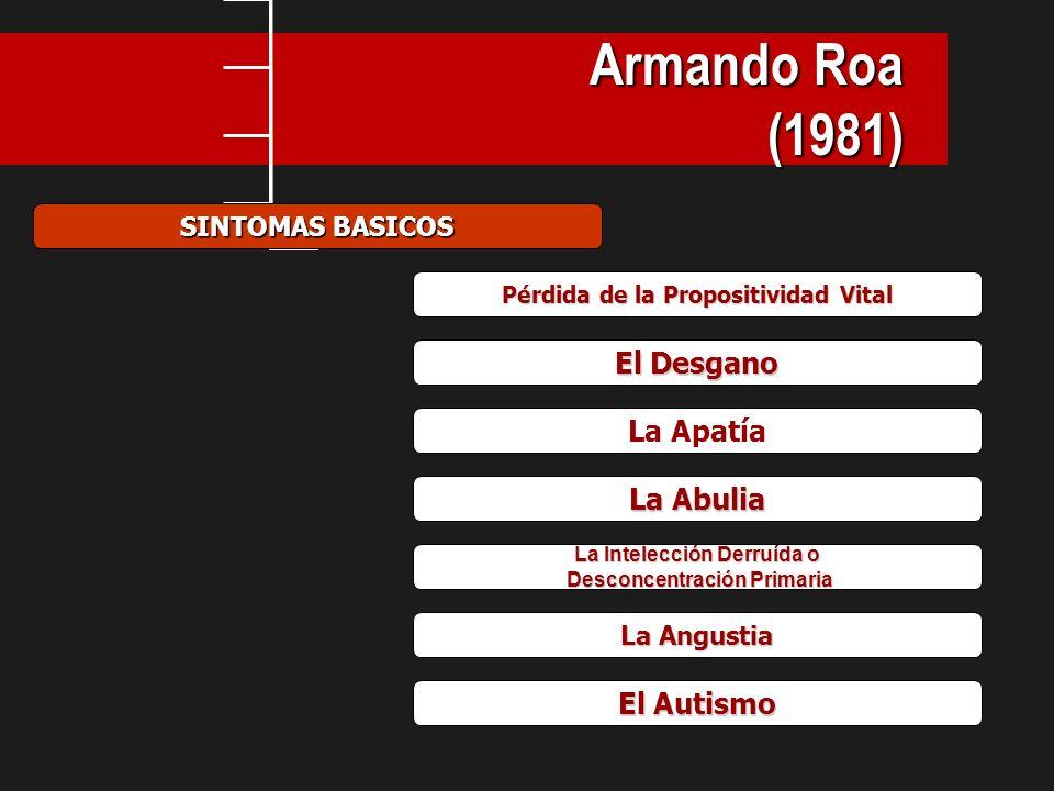 Armando Roa (1981) El Desgano La Apatía La Abulia El Autismo