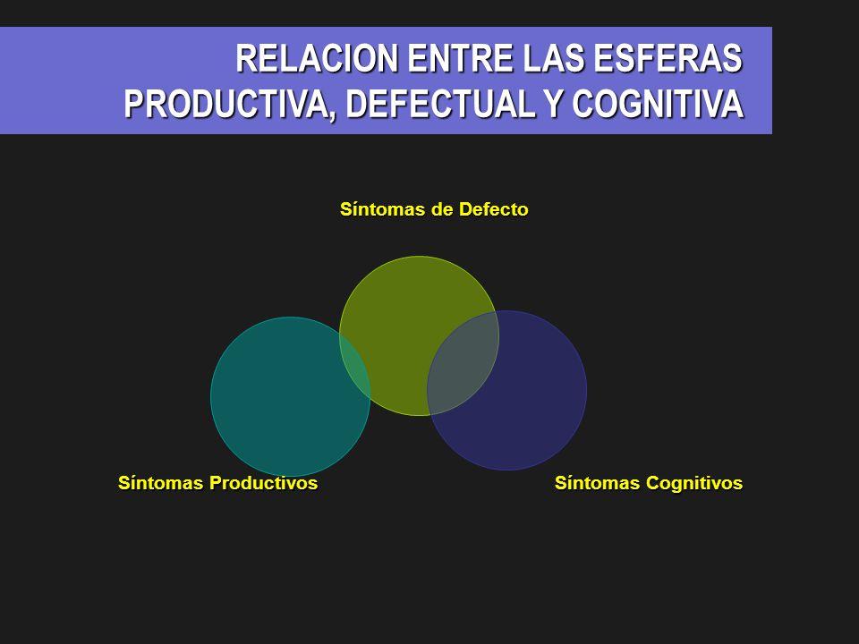 RELACION ENTRE LAS ESFERAS PRODUCTIVA, DEFECTUAL Y COGNITIVA