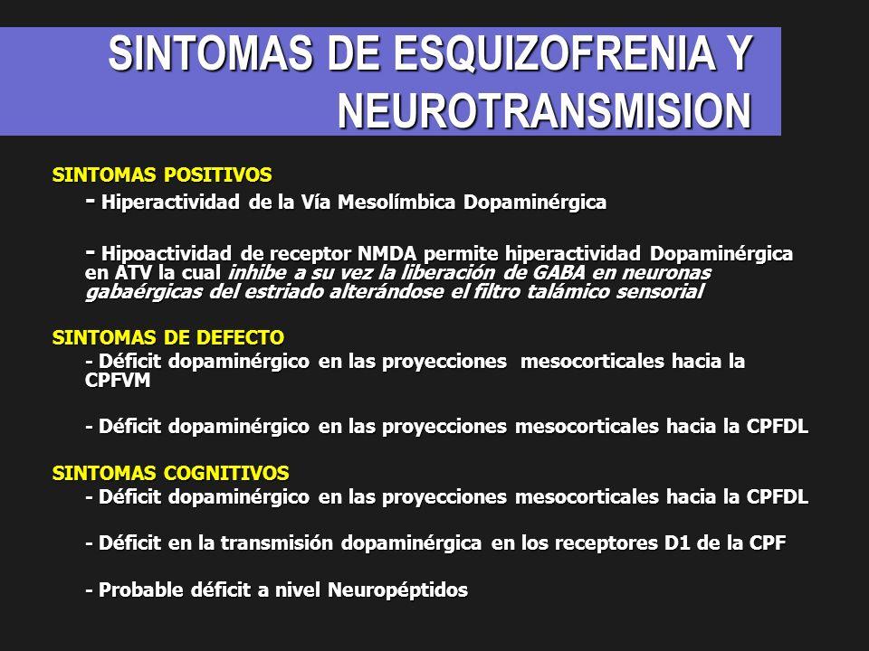 SINTOMAS DE ESQUIZOFRENIA Y NEUROTRANSMISION