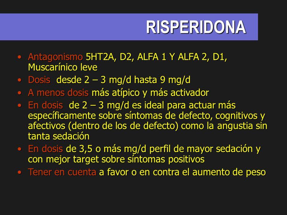 RISPERIDONA Antagonismo 5HT2A, D2, ALFA 1 Y ALFA 2, D1, Muscarínico leve. Dosis desde 2 – 3 mg/d hasta 9 mg/d.