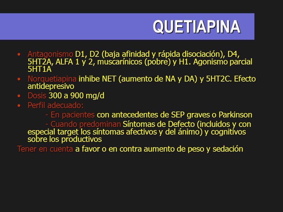 QUETIAPINA Antagonismo D1, D2 (baja afinidad y rápida disociación), D4, 5HT2A, ALFA 1 y 2, muscarínicos (pobre) y H1. Agonismo parcial 5HT1A.
