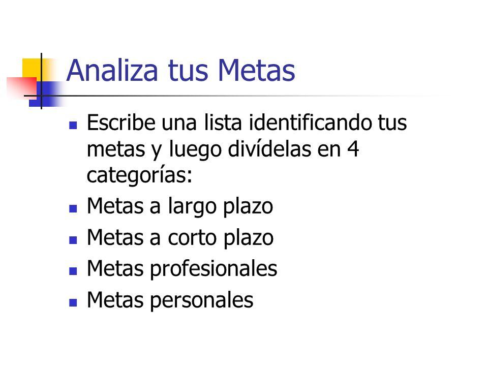 Analiza tus Metas Escribe una lista identificando tus metas y luego divídelas en 4 categorías: Metas a largo plazo.