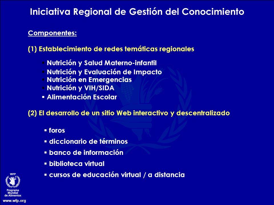 Iniciativa Regional de Gestión del Conocimiento