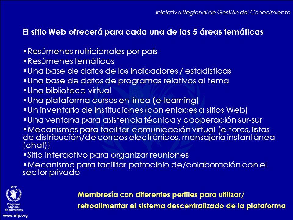 El sitio Web ofrecerá para cada una de las 5 áreas temáticas