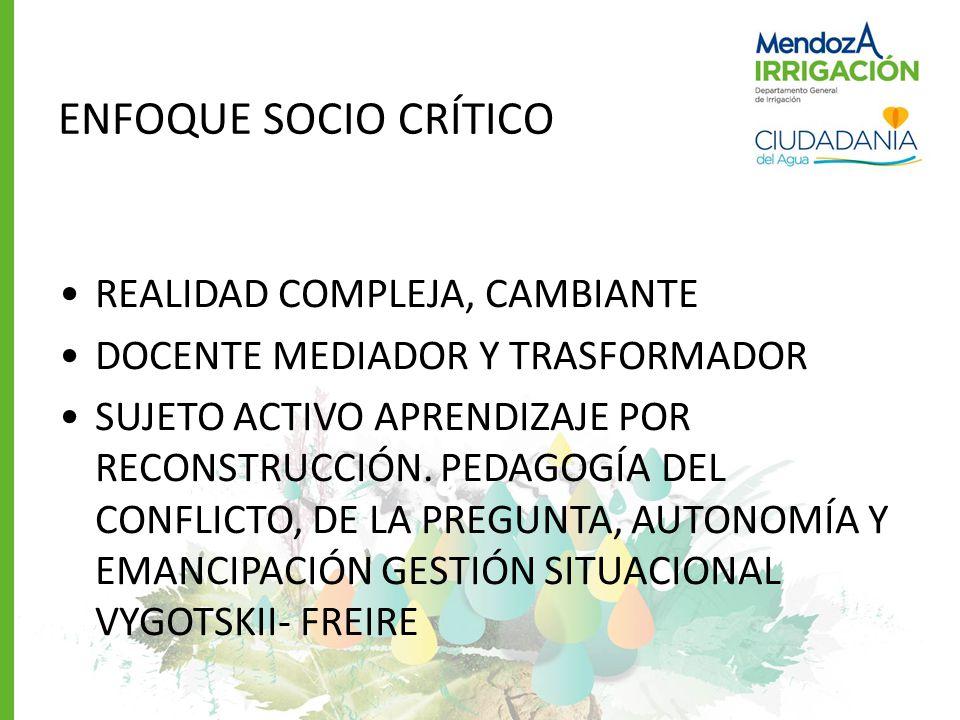 ENFOQUE SOCIO CRÍTICO REALIDAD COMPLEJA, CAMBIANTE