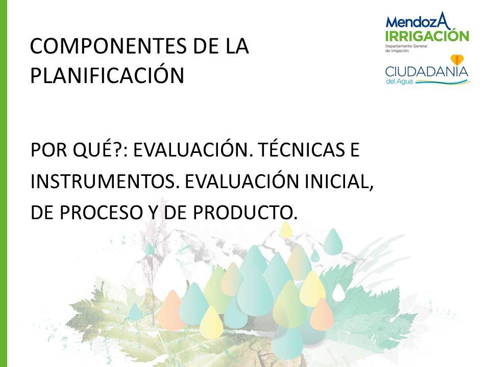 COMPONENTES DE LA PLANIFICACIÓN