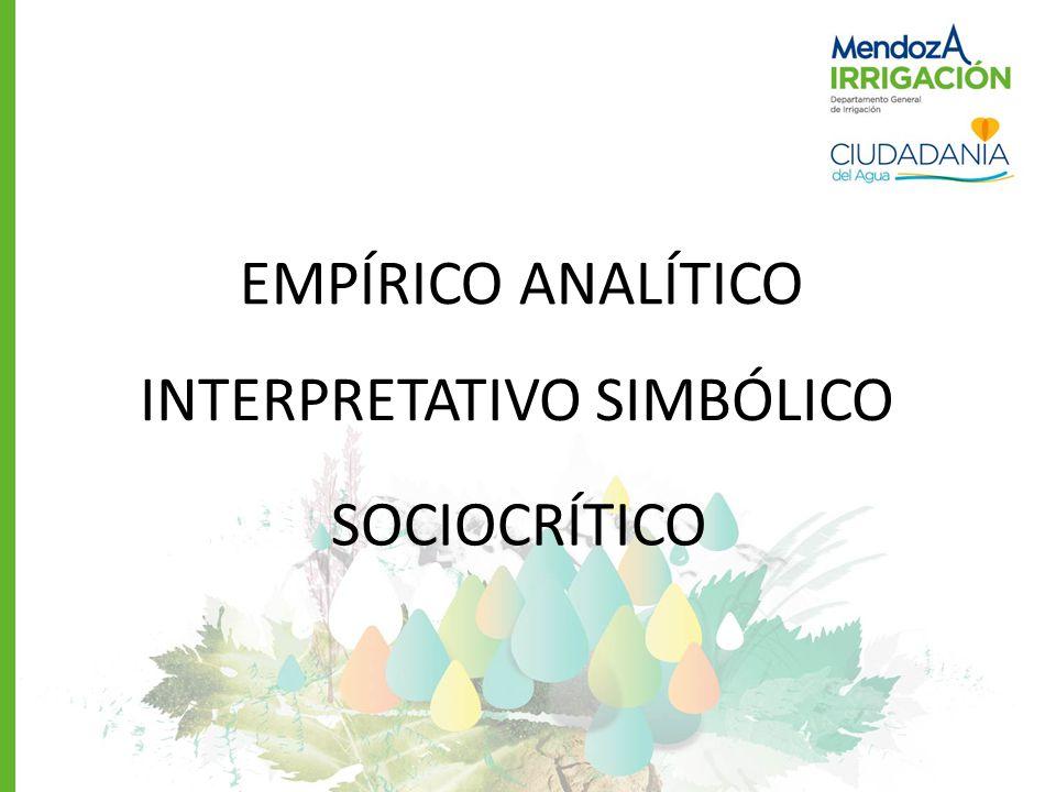 EMPÍRICO ANALÍTICO INTERPRETATIVO SIMBÓLICO SOCIOCRÍTICO