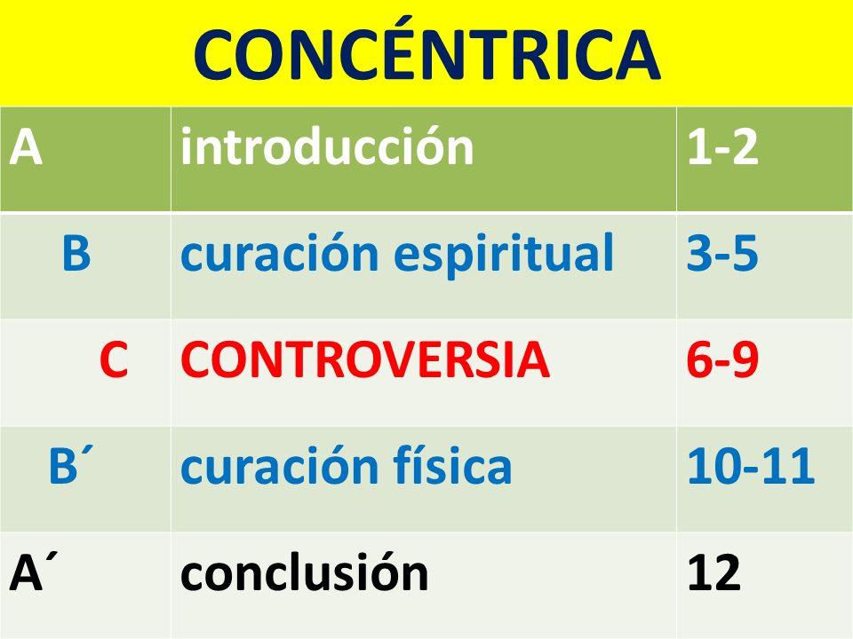 CONCÉNTRICA A introducción 1-2 B curación espiritual 3-5 C