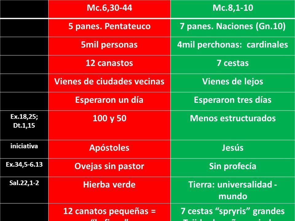 4mil perchonas: cardinales 12 canastos 7 cestas