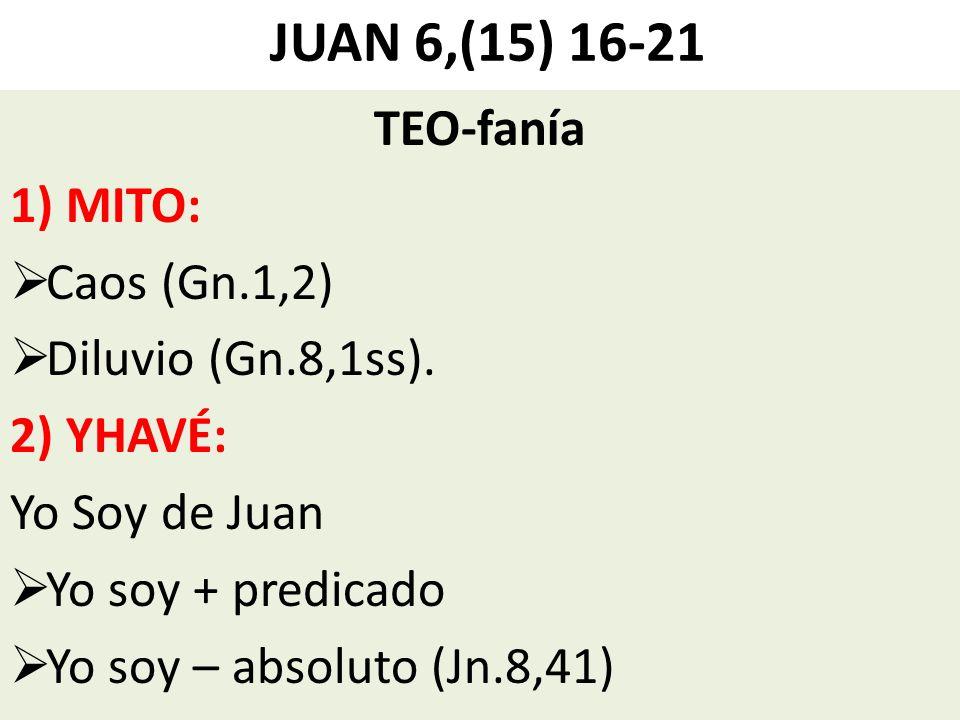 JUAN 6,(15) 16-21 TEO-fanía 1) MITO: Caos (Gn.1,2) Diluvio (Gn.8,1ss).
