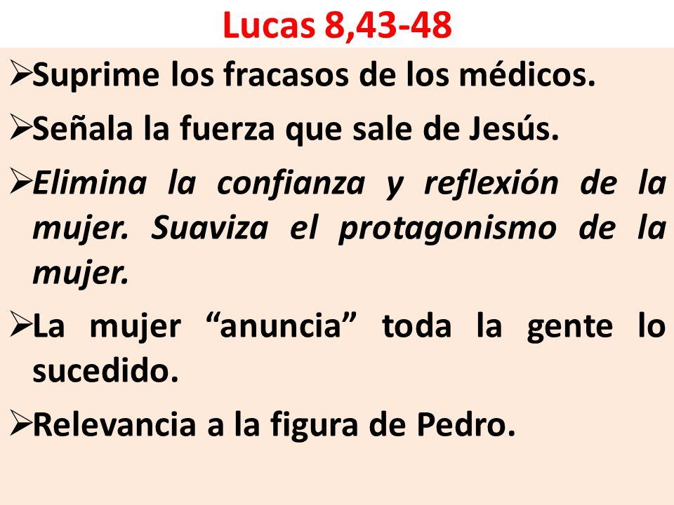 Lucas 8,43-48 Suprime los fracasos de los médicos.