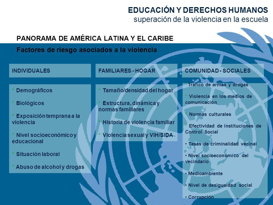 EDUCACIÓN Y DERECHOS HUMANOS superación de la violencia en la escuela
