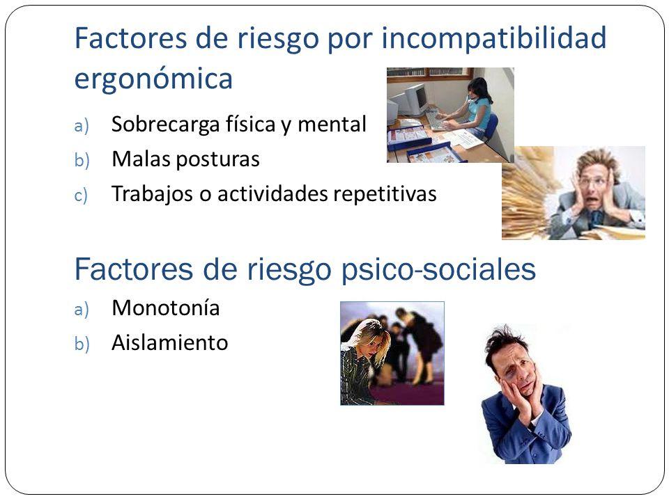 Factores de riesgo por incompatibilidad ergonómica