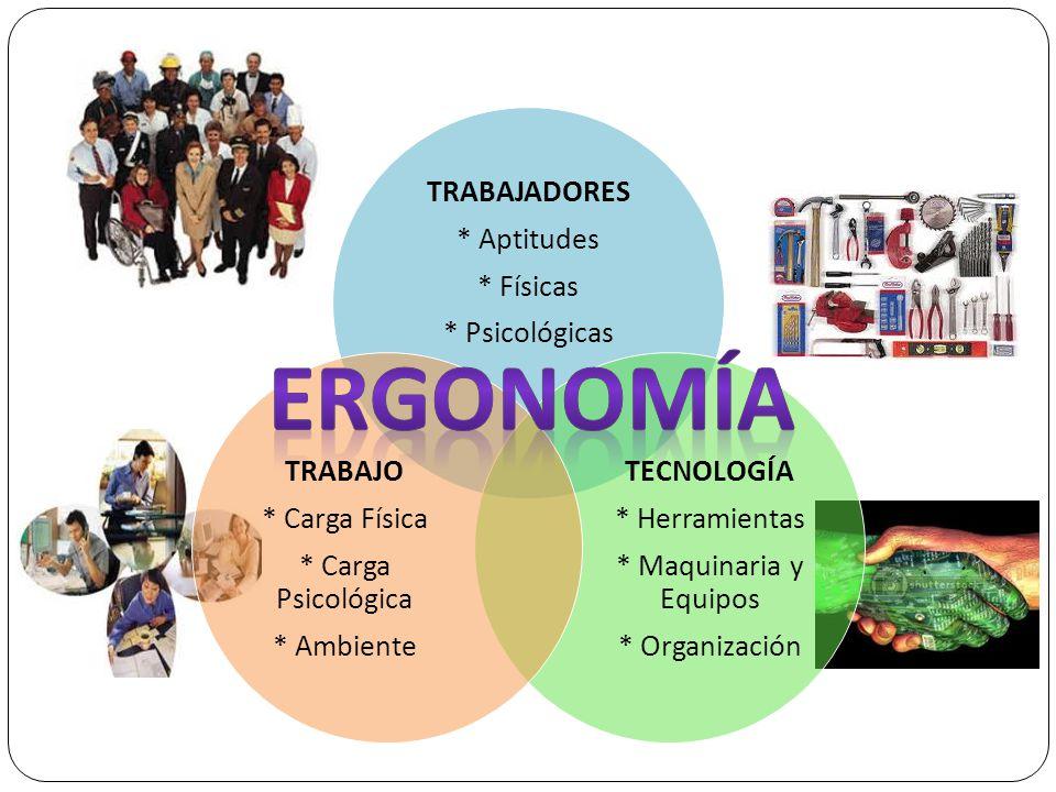 ERGONOMÍA TRABAJADORES * Aptitudes * Físicas * Psicológicas TECNOLOGÍA