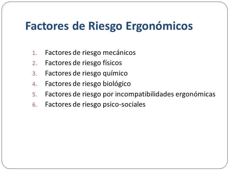 Factores de Riesgo Ergonómicos