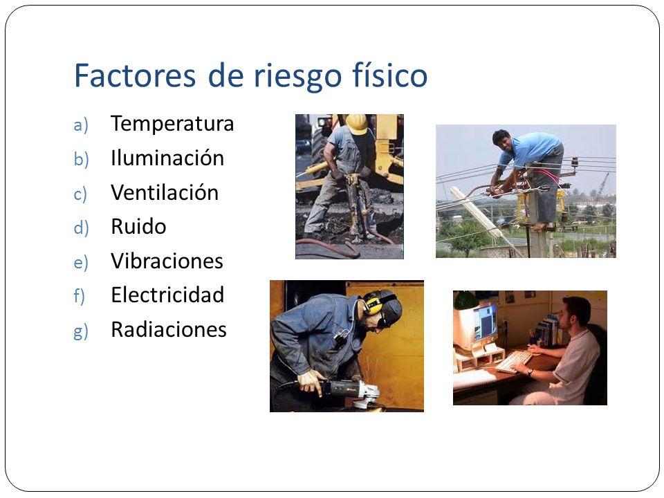 Factores de riesgo físico