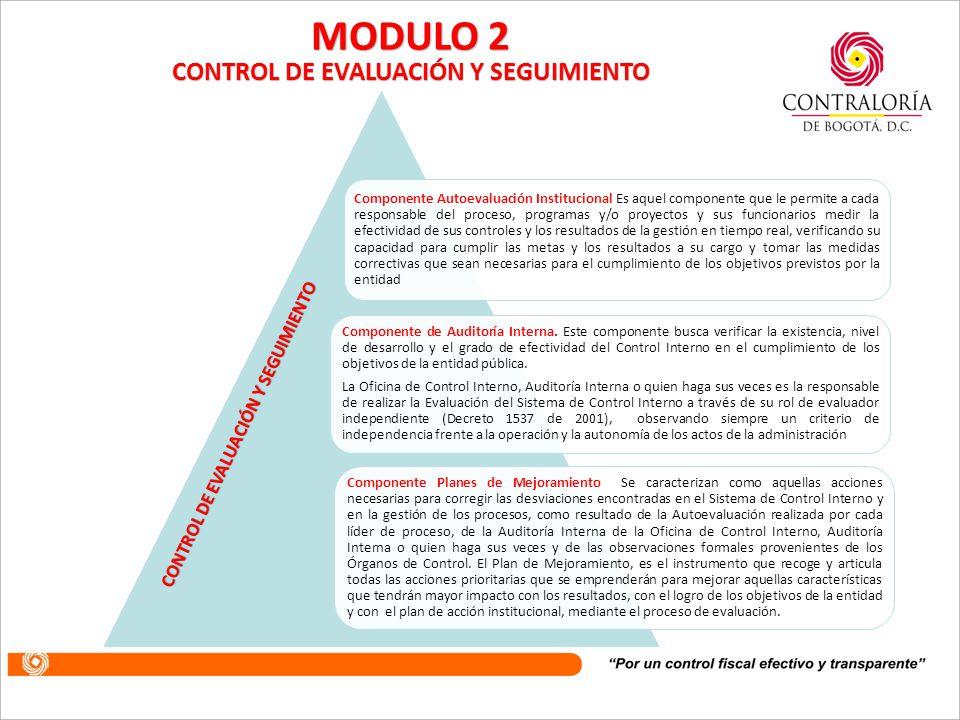 MODULO 2 CONTROL DE EVALUACIÓN Y SEGUIMIENTO
