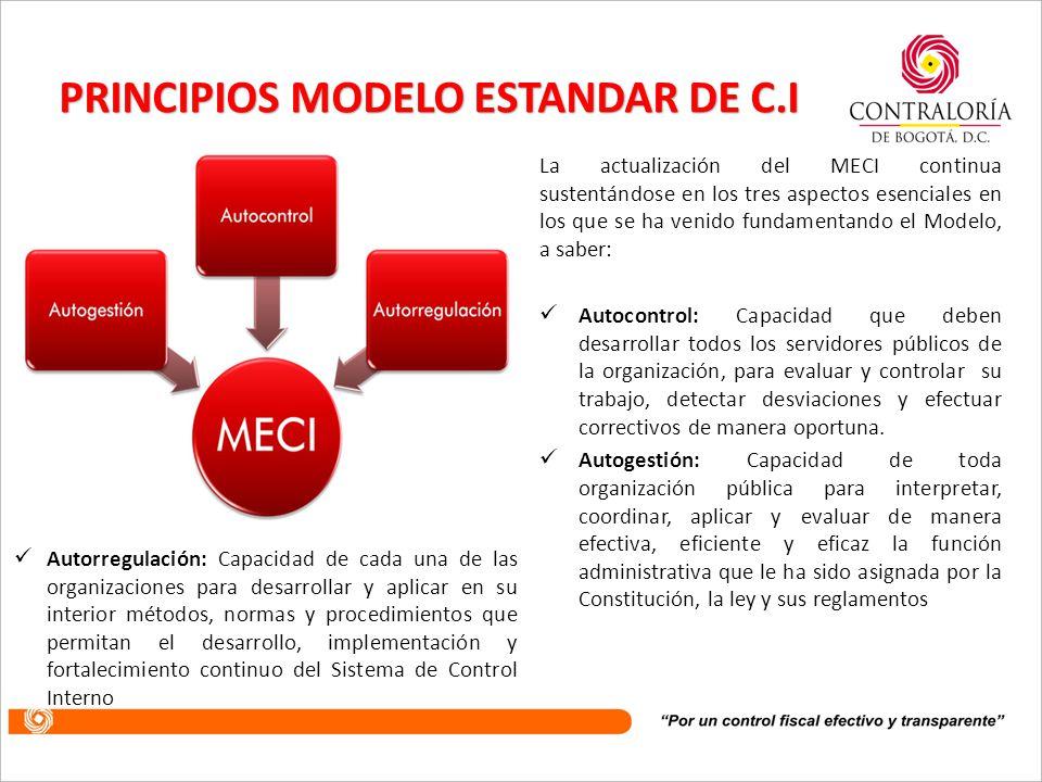 PRINCIPIOS MODELO ESTANDAR DE C.I