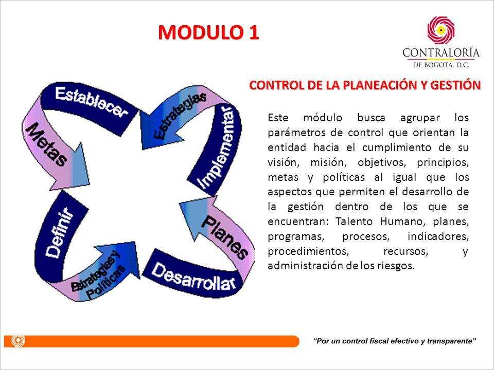 CONTROL DE LA PLANEACIÓN Y GESTIÓN