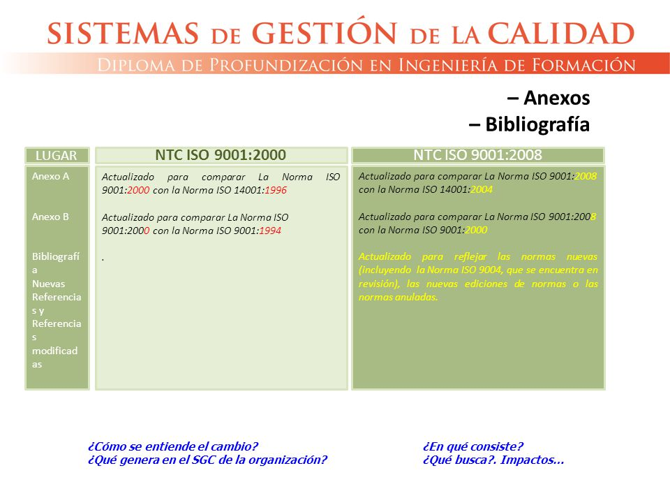 norma iso 14001 pdf ultima version