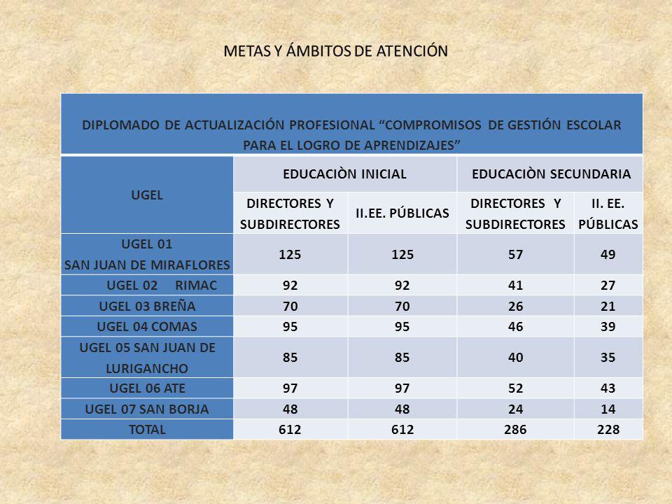 DIRECTORES Y SUBDIRECTORES II.EE. PÚBLICAS DIRECTORES Y SUBDIRECTORES