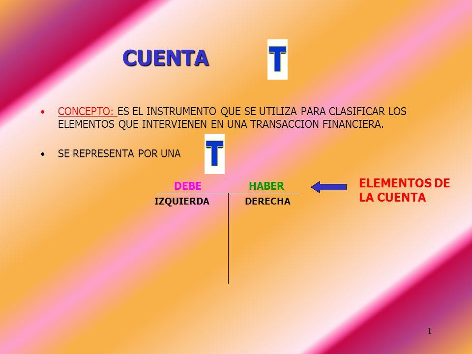 CUENTA ELEMENTOS DE LA CUENTA
