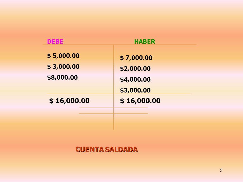 $ 16,000.00 $ 16,000.00 CUENTA SALDADA DEBE HABER $ 5,000.00