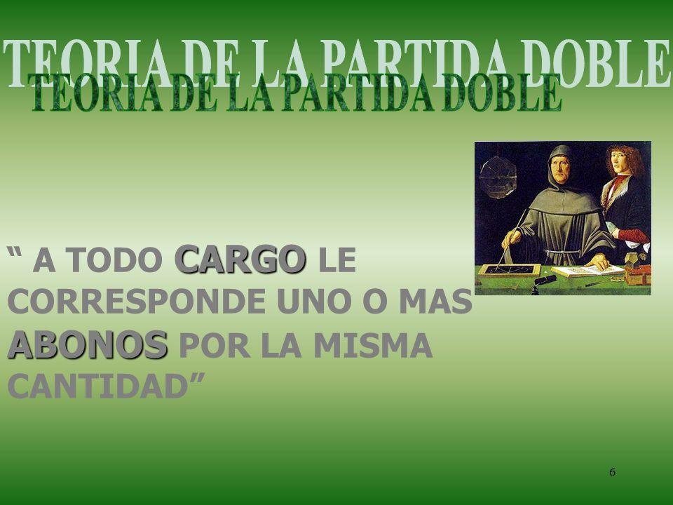 TEORIA DE LA PARTIDA DOBLE