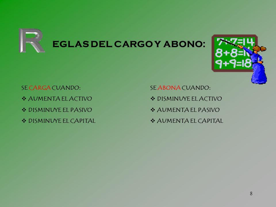 EGLAS DEL CARGO Y ABONO: