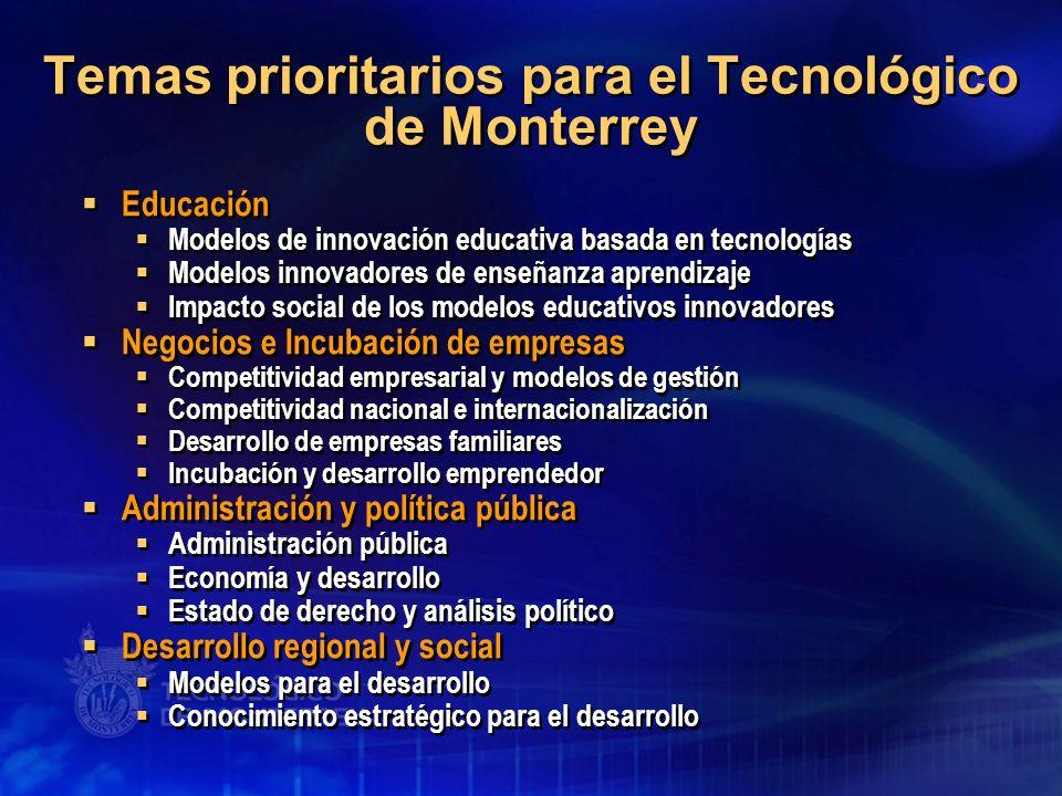 Temas prioritarios para el Tecnológico de Monterrey