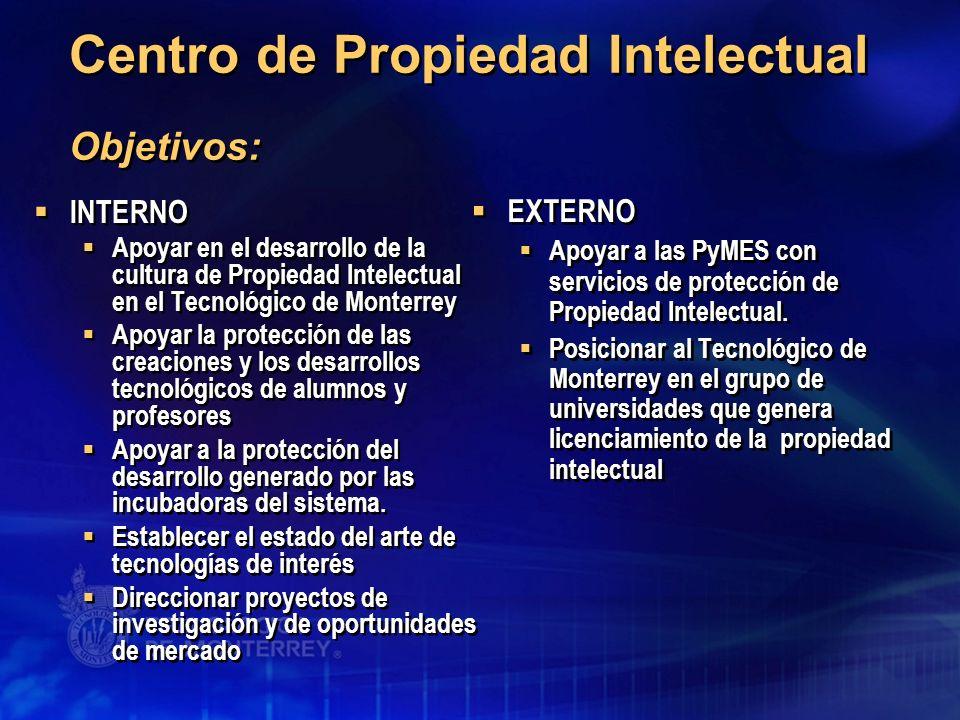 Centro de Propiedad Intelectual Objetivos: