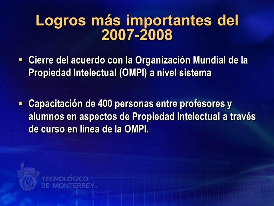 Logros más importantes del 2007-2008