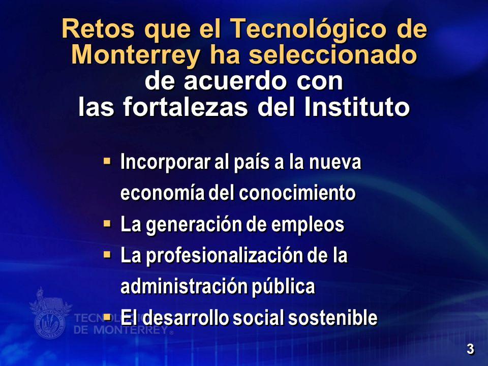 Retos que el Tecnológico de Monterrey ha seleccionado de acuerdo con las fortalezas del Instituto