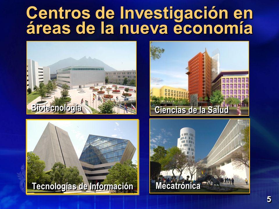 Centros de Investigación en áreas de la nueva economía
