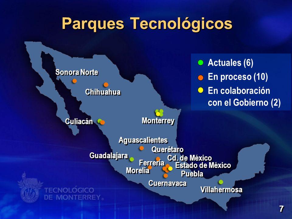 Parques Tecnológicos Actuales (6) En proceso (10)