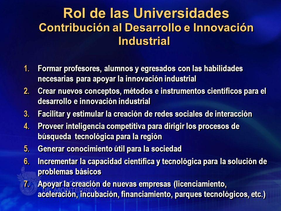 Rol de las Universidades Contribución al Desarrollo e Innovación Industrial