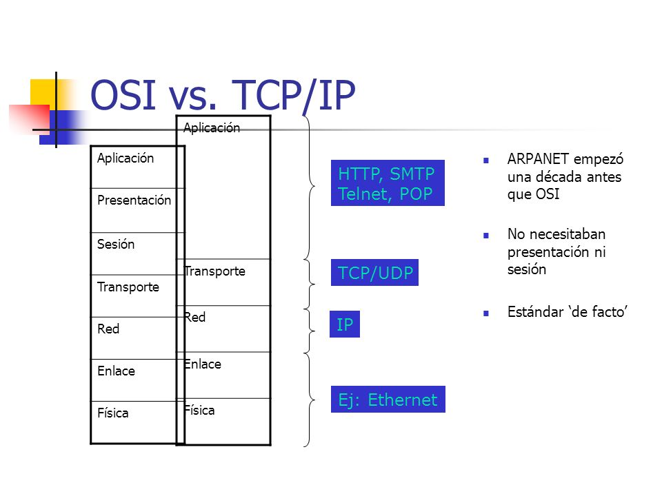 OSI vs. TCP/IP HTTP, SMTP Telnet, POP TCP/UDP IP Ej: Ethernet