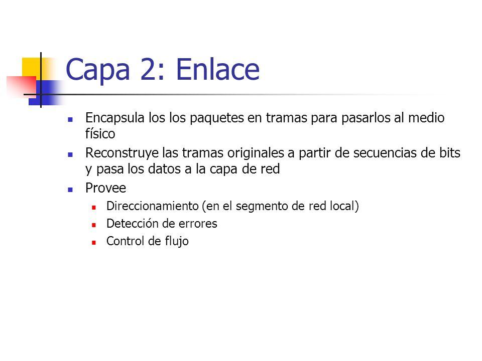 Capa 2: Enlace Encapsula los los paquetes en tramas para pasarlos al medio físico.