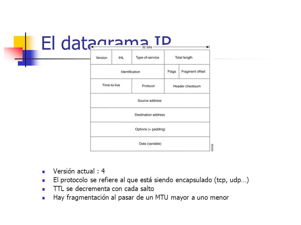 El datagrama IP Versión actual : 4