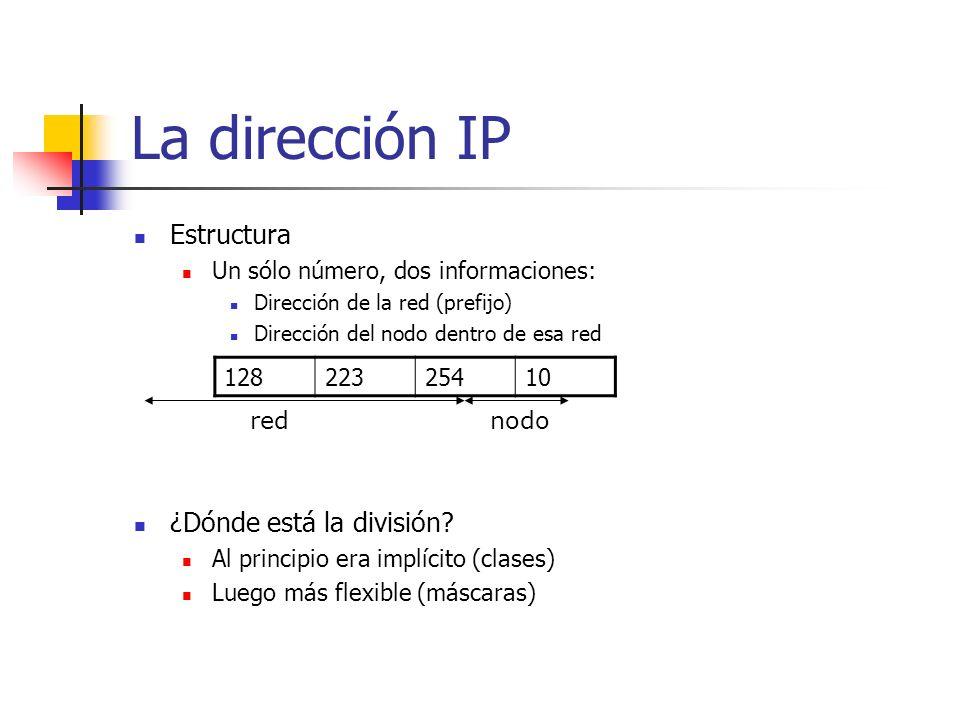 La dirección IP Estructura ¿Dónde está la división