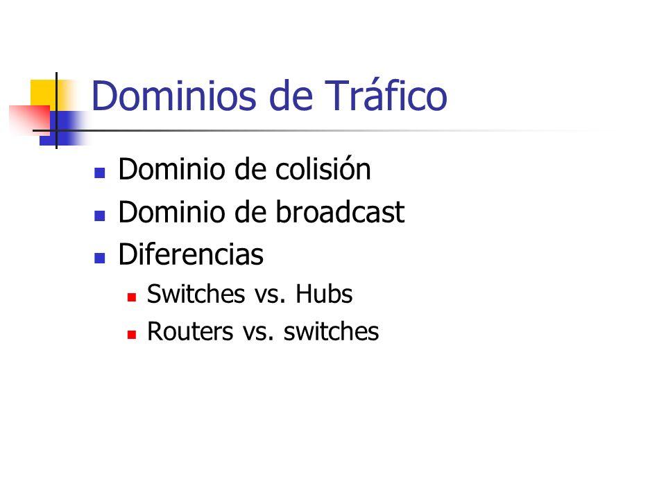 Dominios de Tráfico Dominio de colisión Dominio de broadcast